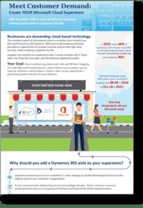 Dynamics 365 partner cloud superstore